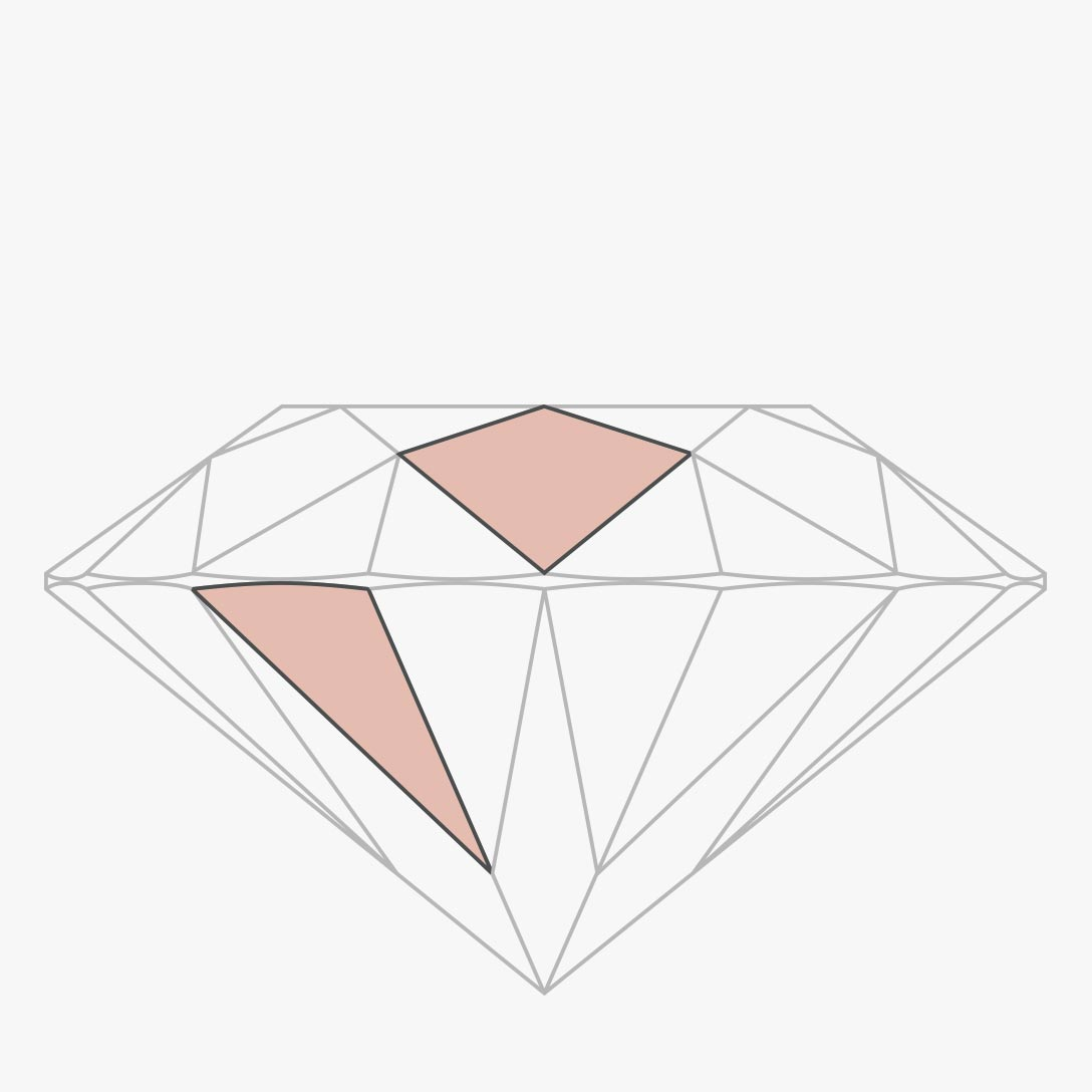 Diamond facets